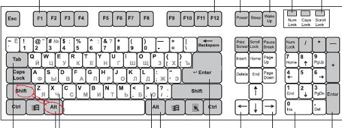 Компьютерная клавиатура; нужные кнопки обведены красным и соединены, их надо нажать вместе.